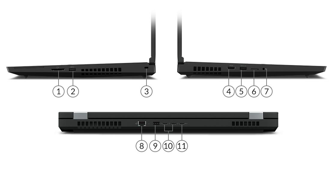 Übersicht Anschlüsse ThinkPad P15 Generation 2