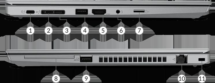 Lenovo ThinkPad T14 Generation 2 Übersicht Anschlüsse