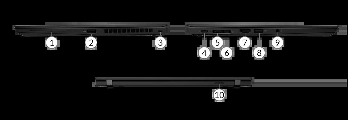 Übersicht Anschlüsse T14s AMD Generation 2