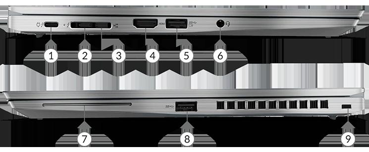 ThinkPad X13 Gen 2 Übersicht Anschlüsse